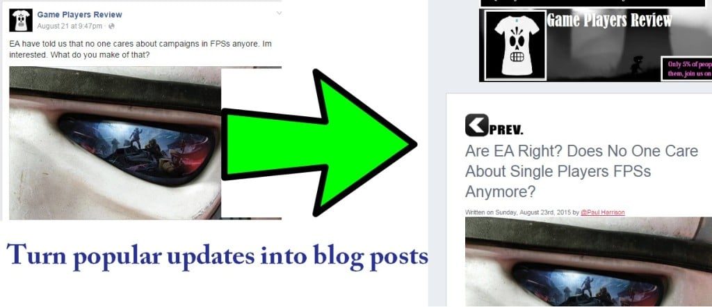 turn popular facebook posts into blog posts