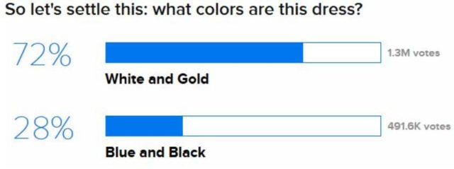 white gold black blue dress
