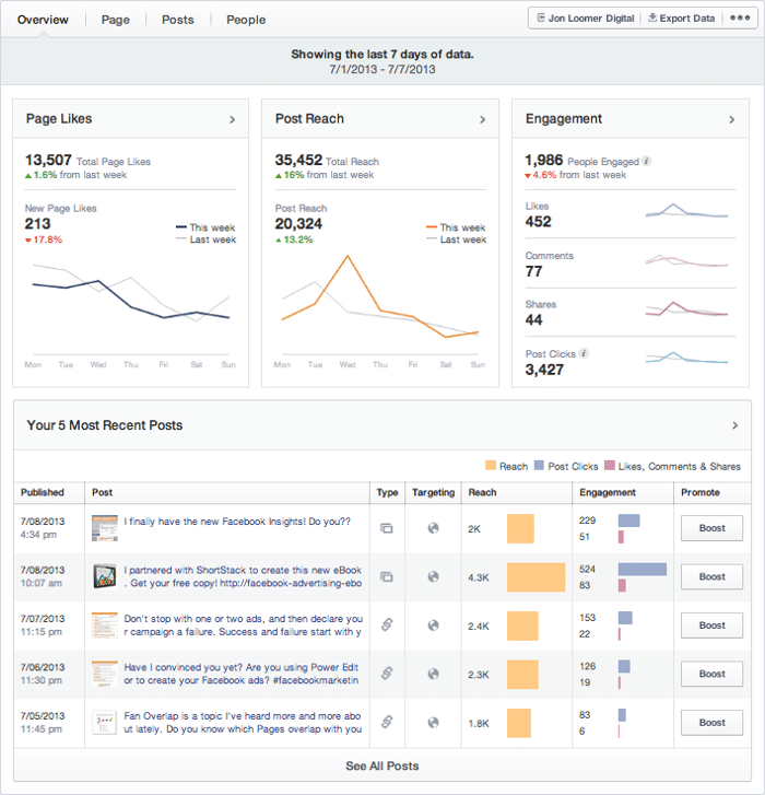 facebook-insights-overview