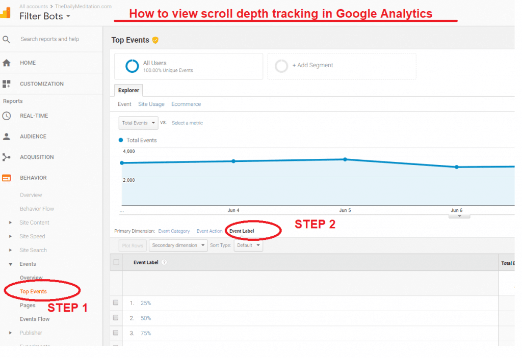view scroll depth tracking in google analytics